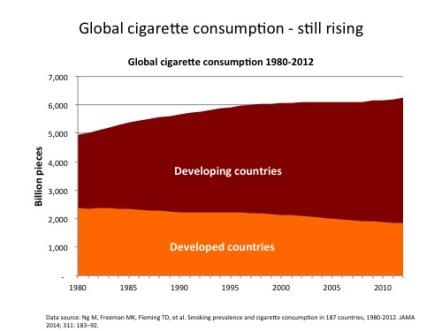 Smokingisrising